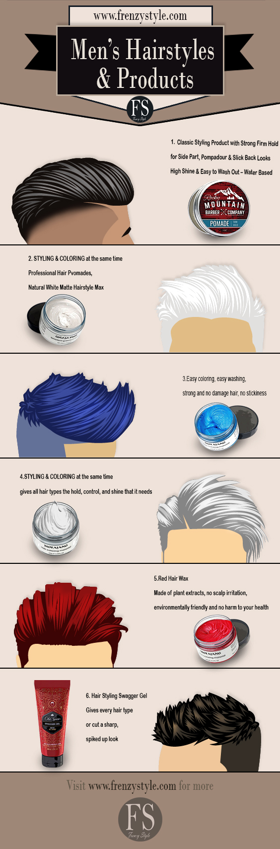 6 Popular Men S Hairstyles And Haircuts And The Products Associated With Them Frenzystyle