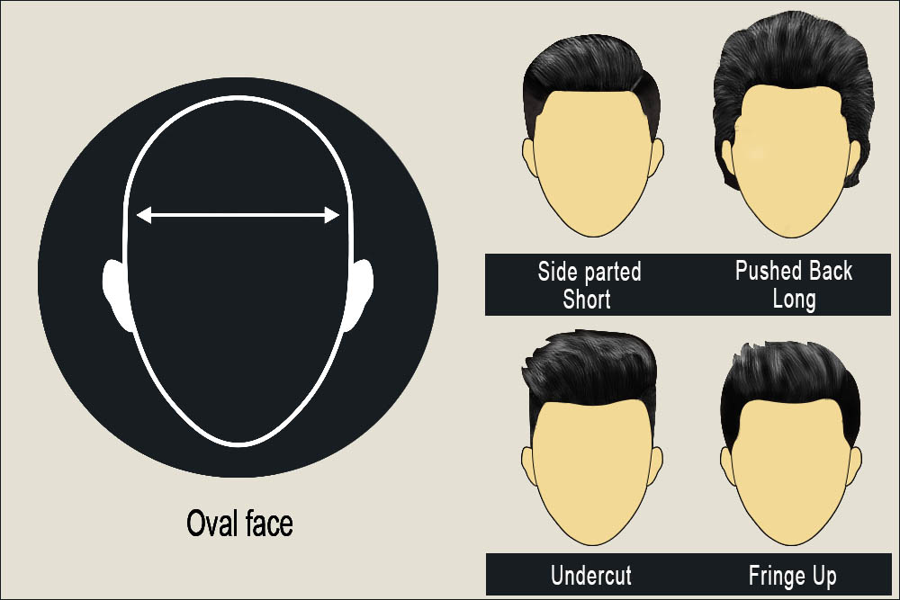 Matching Mens Haircuts For Different Face Shapes Frenzystyle